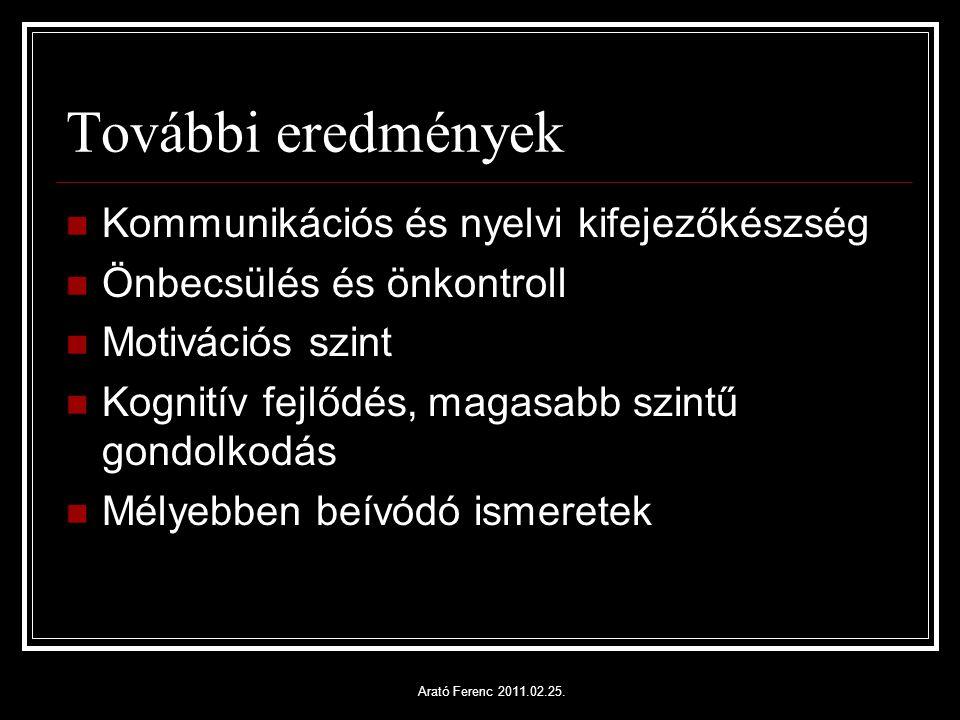 További eredmények Kommunikációs és nyelvi kifejezőkészség Önbecsülés és önkontroll Motivációs szint Kognitív fejlődés, magasabb szintű gondolkodás Mélyebben beívódó ismeretek Arató Ferenc 2011.02.25.