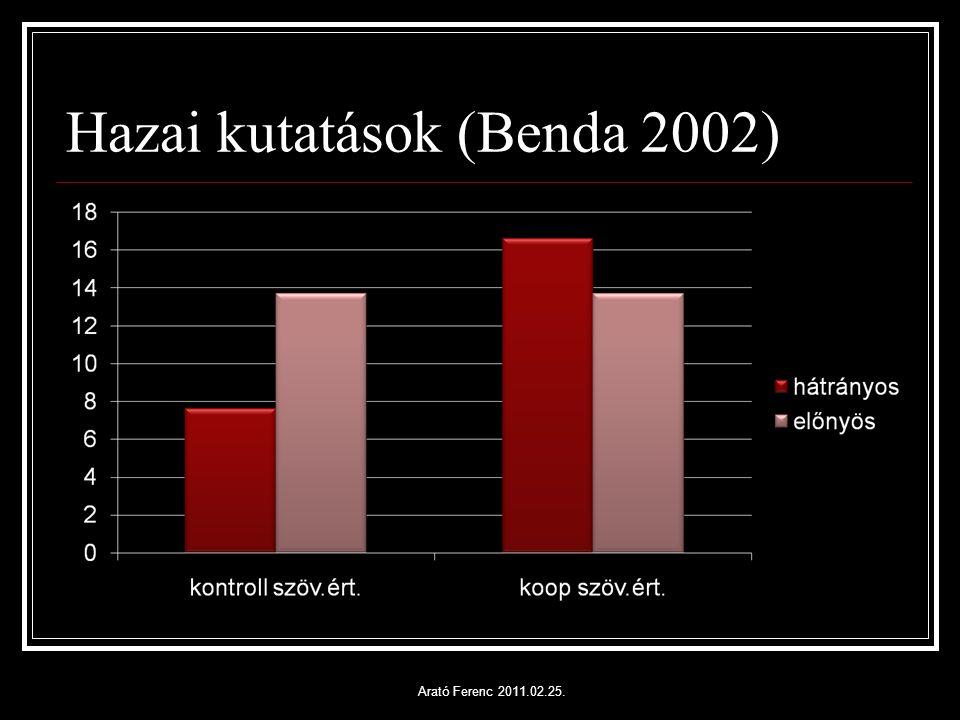 Hazai kutatások (Benda 2002) Arató Ferenc 2011.02.25.