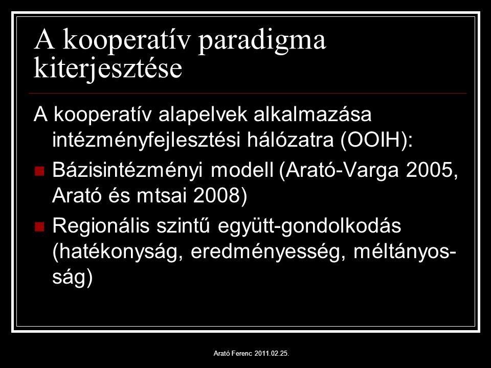 A kooperatív paradigma kiterjesztése A kooperatív alapelvek alkalmazása intézményfejlesztési hálózatra (OOIH): Bázisintézményi modell (Arató-Varga 2005, Arató és mtsai 2008) Regionális szintű együtt-gondolkodás (hatékonyság, eredményesség, méltányos- ság) Arató Ferenc 2011.02.25.