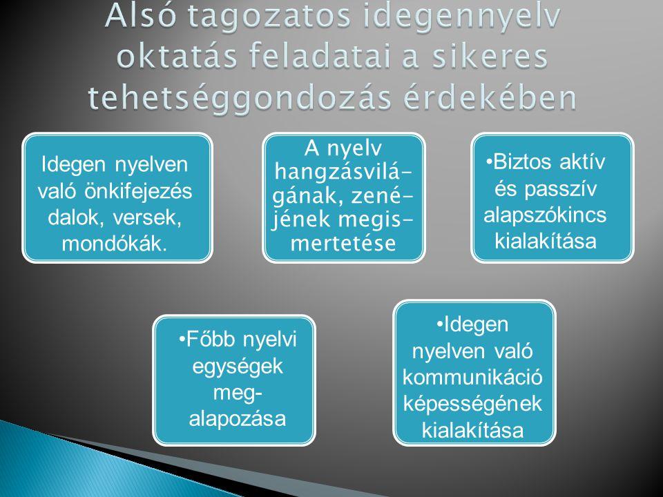 A nyelv hangzásvilá- gának, zené- jének megis- mertetése Biztos aktív és passzív alapszókincs kialakítása Főbb nyelvi egységek meg- alapozása Idegen nyelven való önkifejezés dalok, versek, mondókák.