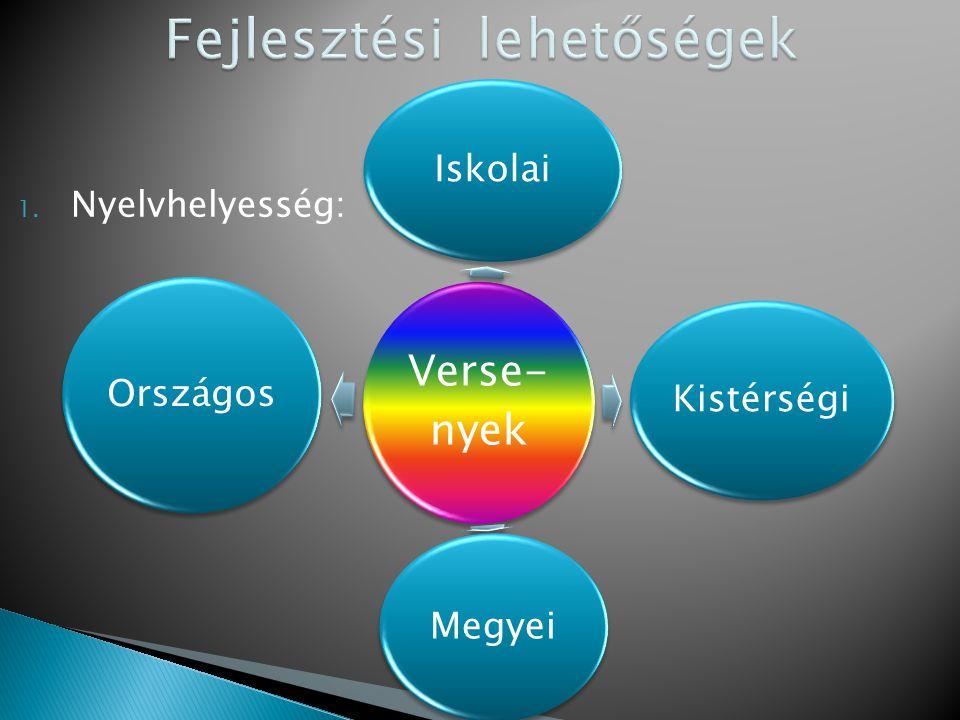 1. Nyelvhelyesség: Verse- nyek Iskolai Kistérségi Megyei Országos