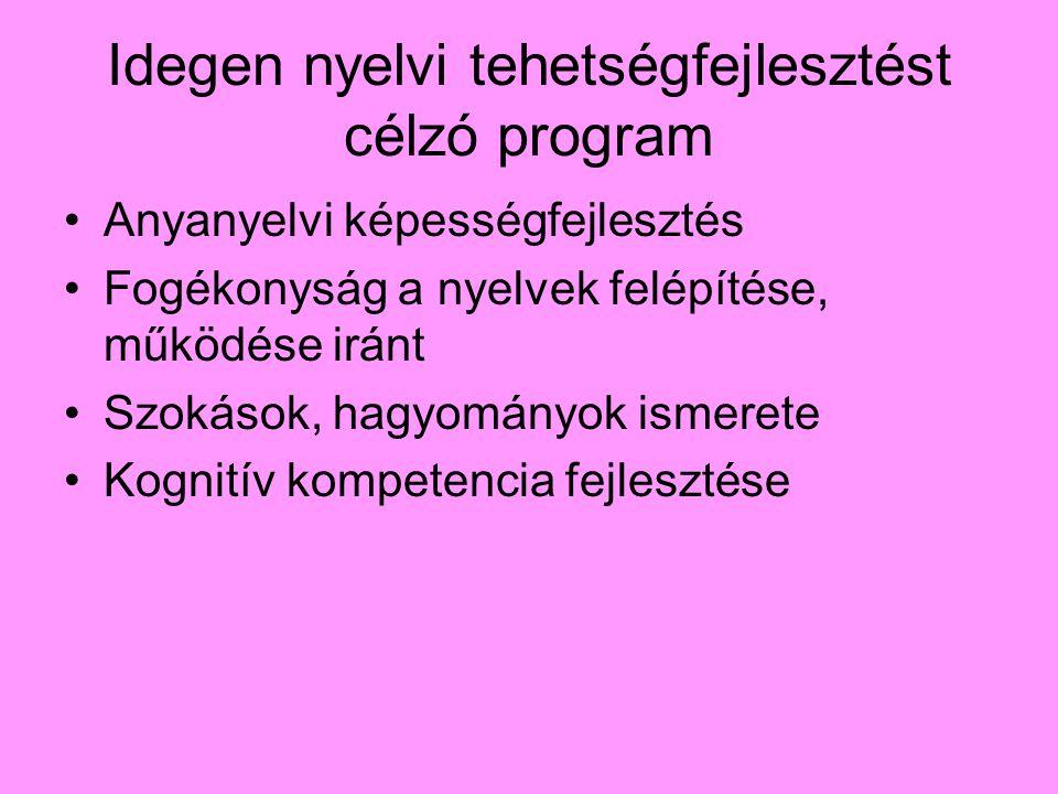 Idegen nyelvi tehetségfejlesztést célzó program Anyanyelvi képességfejlesztés Fogékonyság a nyelvek felépítése, működése iránt Szokások, hagyományok i