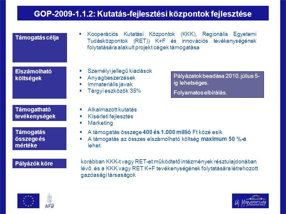 GOP-2009-1.1.2: Kutatás-fejlesztési központok fejlesztése Támogatás célja  Kooperációs Kutatási Központok (KKK), Regionális Egyetemi Tudásközpontok (RET)) K+F és innovációs tevékenységének folytatására alakult projekt cégek támogatása Elszámolható költségek  Személyi jellegű kiadások  Anyagbeszerzések  Immateriális javak  Tárgyi eszközök 35% Támogatható tevékenységek  Alkalmazott kutatás  Kísérleti fejlesztés  Marketing Támogatás összege és mértéke  A támogatás összege 400 és 1.000 millió Ft közé esik  A támogatás az összes elszámolható költség maximum 50 %-a lehet.