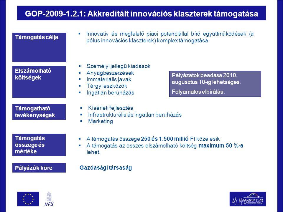 GOP-2009-1.2.1: Akkreditált innovációs klaszterek támogatása Támogatás célja  Innovatív és megfelelő piaci potenciállal bíró együttműködések (a pólus