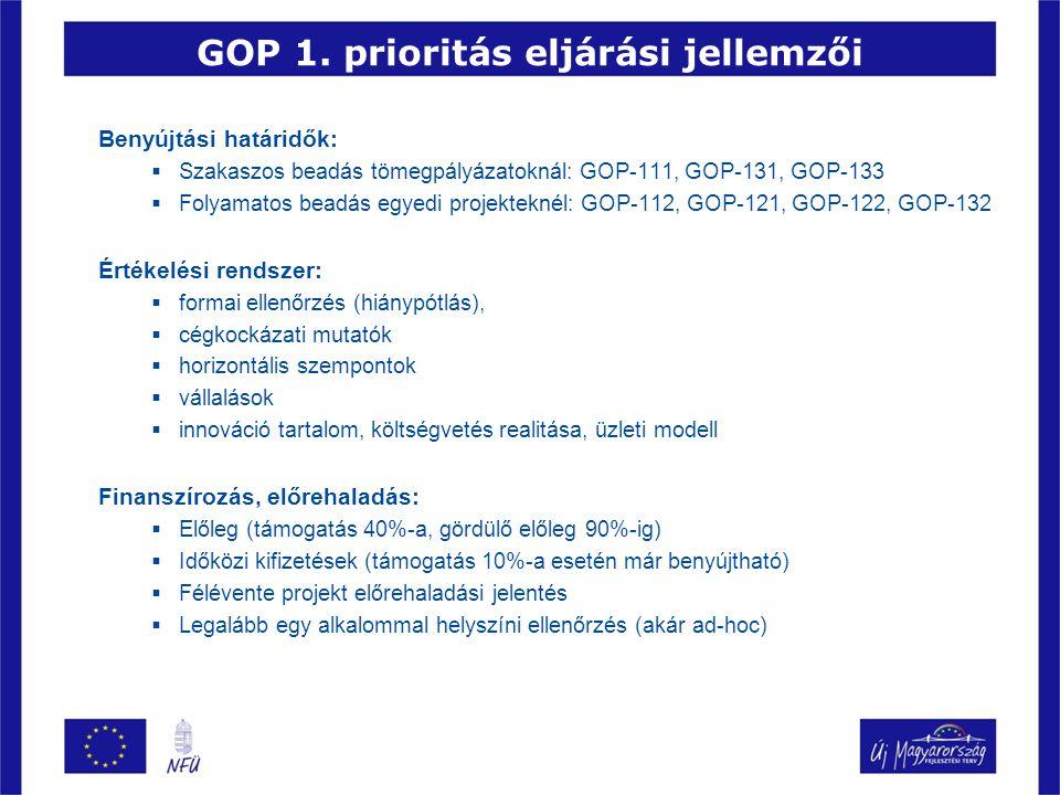 GOP 1. prioritás eljárási jellemzői Benyújtási határidők:  Szakaszos beadás tömegpályázatoknál: GOP-111, GOP-131, GOP-133  Folyamatos beadás egyedi
