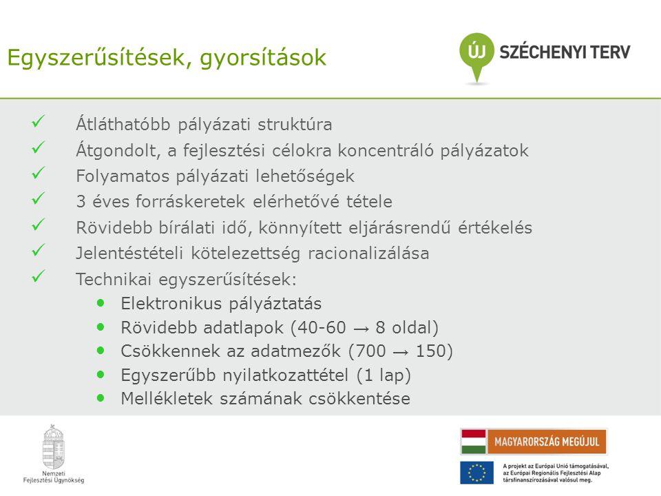 Új Széchenyi Terv – elérhető GOP pályázatok ÚSZT program Konstrukció száma Konstrukció rövid címe keret (Mrd Ft) támogatás max.