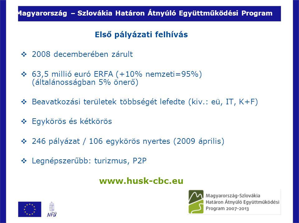 Magyarország – Szlovákia Határon Átnyúló Együttműködési Program Első pályázati felhívás  2008 decemberében zárult  63,5 millió euró ERFA (+10% nemze