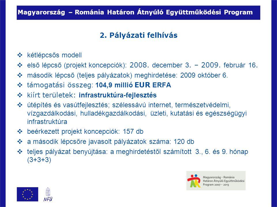 Magyarország – Románia Határon Átnyúló Együttműködési Program 2. Pályázati felhívás  kétlépcsős modell  első lépcső (projekt koncepciók): 2008. dece