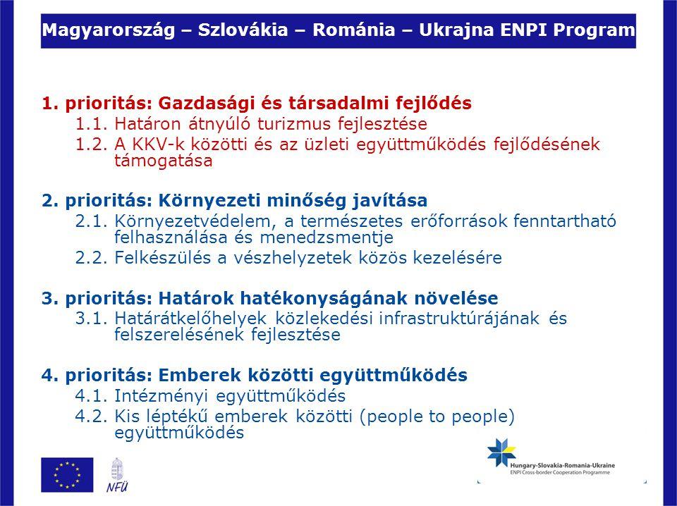 Magyarország – Szlovákia – Románia – Ukrajna ENPI Program 1. prioritás: Gazdasági és társadalmi fejlődés 1.1. Határon átnyúló turizmus fejlesztése 1.2