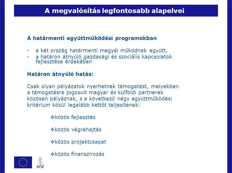 A program célterülete: Magyarország Győr-Moson-Sopron megye Vas megye Zala megye Ausztria Wien Wiener Umland Südteil Niederösterreich-Süd Burgenland Oststeiermark Ausztria-Magyarország Határon Átnyúló Együttműködési Program