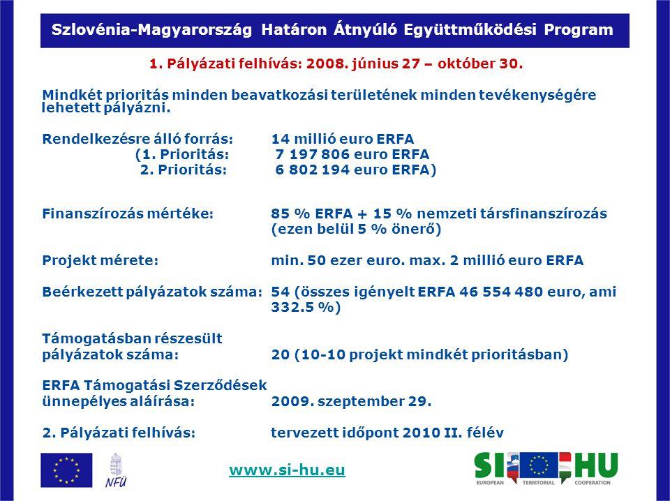 Szlovénia-Magyarország Határon Átnyúló Együttműködési Program 1. Pályázati felhívás: 2008. június 27 – október 30. Mindkét prioritás minden beavatkozá