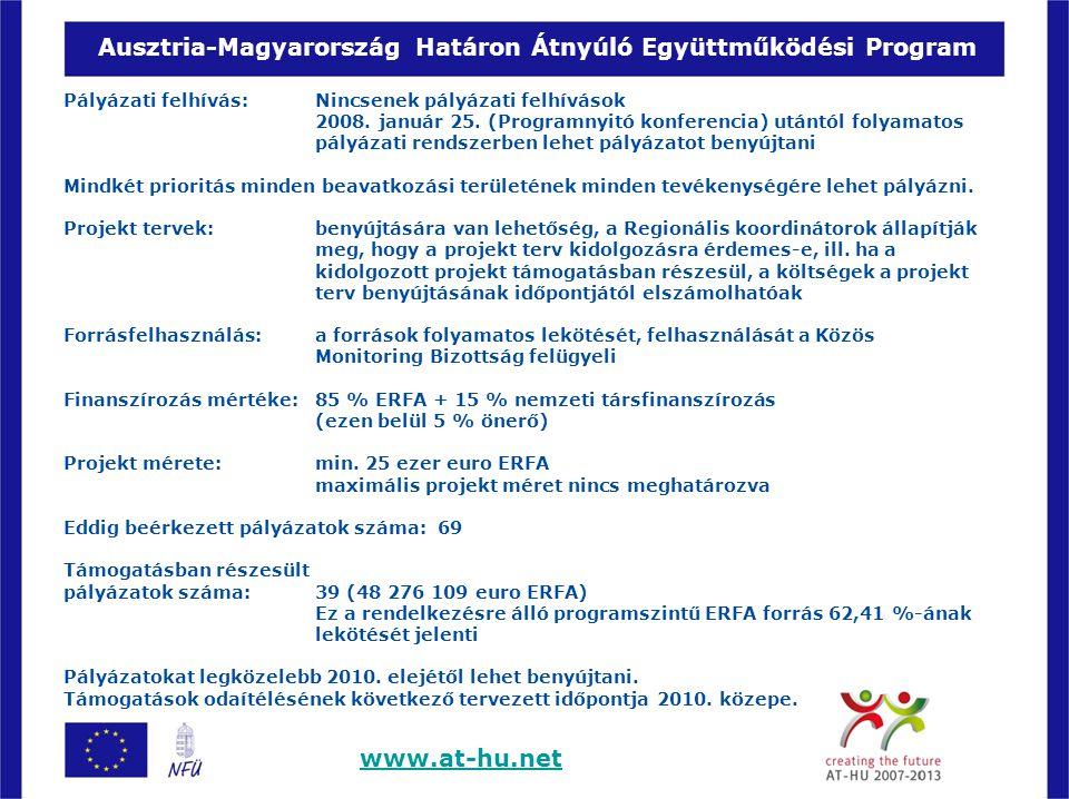 Ausztria-Magyarország Határon Átnyúló Együttműködési Program Pályázati felhívás:Nincsenek pályázati felhívások 2008. január 25. (Programnyitó konferen