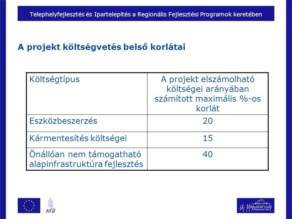 Telephelyfejlesztés és Ipartelepítés a Regionális Fejlesztési Programok keretében A projekt költségvetés belső korlátai KöltségtípusA projekt elszámolható költségei arányában számított maximális %-os korlát Eszközbeszerzés20 Kármentesítés költségei15 Önállóan nem támogatható alapinfrastruktúra fejlesztés 40