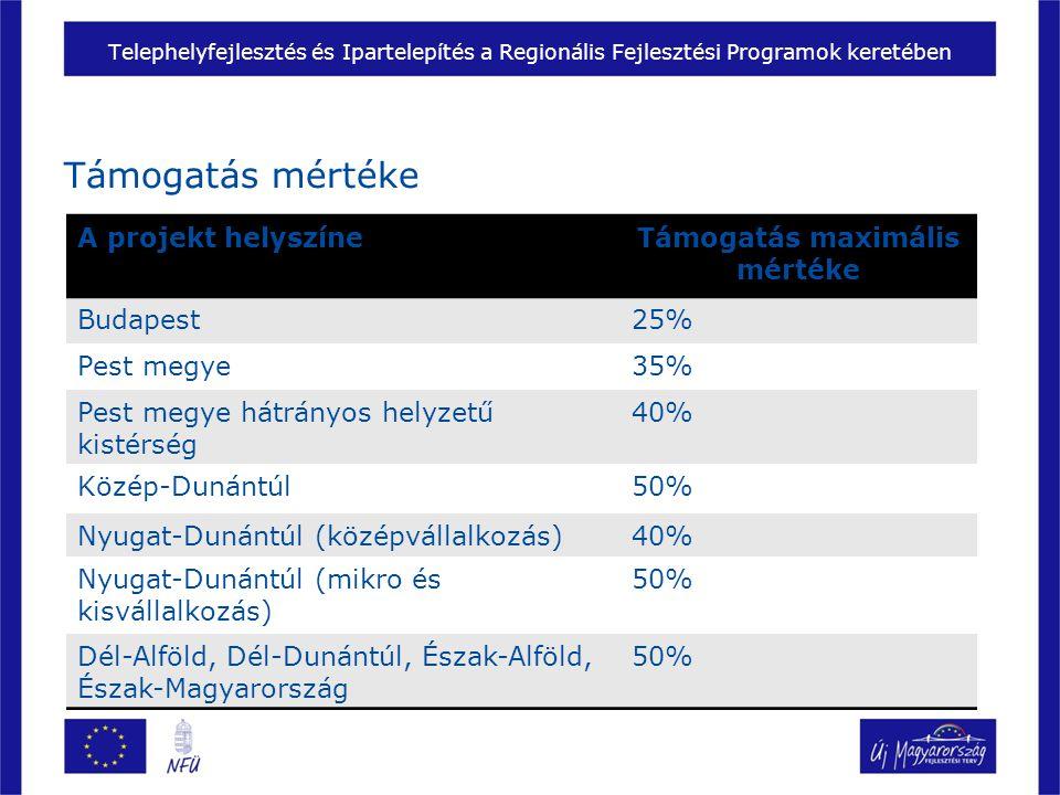 Telephelyfejlesztés és Ipartelepítés a Regionális Fejlesztési Programok keretében Támogatás mértéke A projekt helyszíneTámogatás maximális mértéke Budapest25% Pest megye35% Pest megye hátrányos helyzetű kistérség 40% Közép-Dunántúl50% Nyugat-Dunántúl (középvállalkozás)40% Nyugat-Dunántúl (mikro és kisvállalkozás) 50% Dél-Alföld, Dél-Dunántúl, Észak-Alföld, Észak-Magyarország 50%