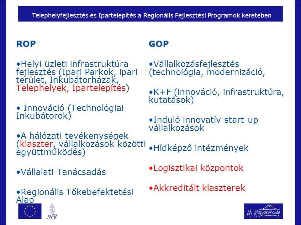 ROP Helyi üzleti infrastruktúra fejlesztés (Ipari Parkok, ipari terület, Inkubátorházak, Telephelyek, Ipartelepítés) Innováció (Technológiai Inkubátorok) A hálózati tevékenységek (klaszter, vállalkozások közötti együttműködés) Vállalati Tanácsadás Regionális Tőkebefektetési Alap Telephelyfejlesztés és Ipartelepítés a Regionális Fejlesztési Programok keretében GOP Vállalkozásfejlesztés (technológia, modernizáció, K+F (innováció, infrastruktúra, kutatások) Induló innovatív start-up vállalkozások Hídképző intézmények Logisztikai központok Akkreditált klaszterek