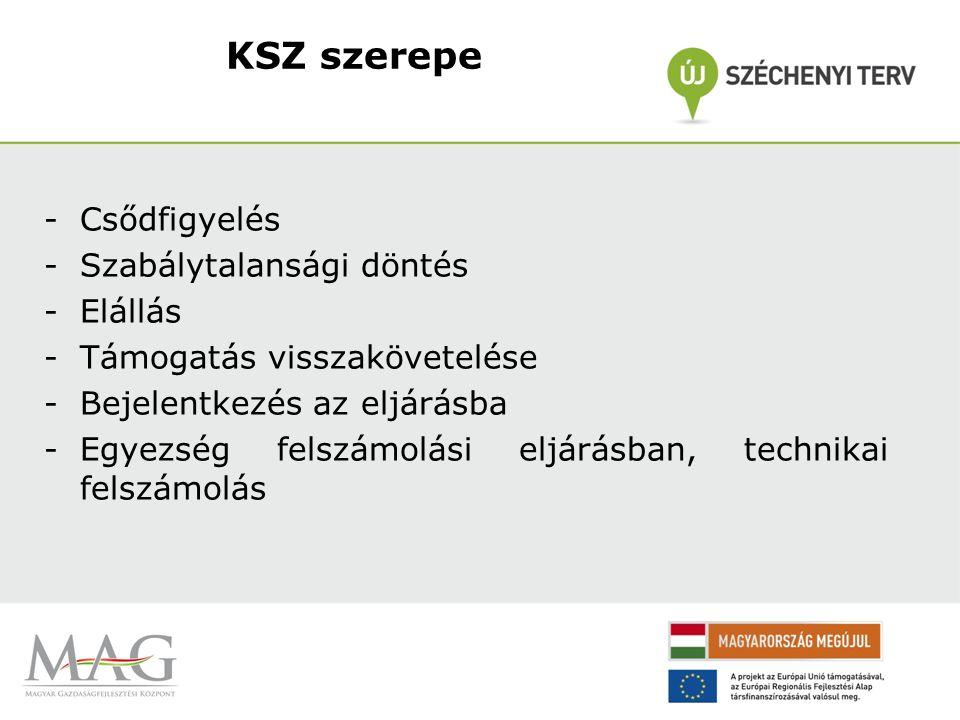 KSZ szerepe -Csődfigyelés -Szabálytalansági döntés -Elállás -Támogatás visszakövetelése -Bejelentkezés az eljárásba -Egyezség felszámolási eljárásban, technikai felszámolás