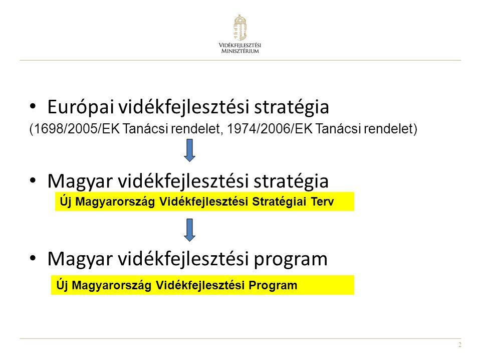 2 A vidékfejlesztés programozása Európai vidékfejlesztési stratégia (1698/2005/EK Tanácsi rendelet, 1974/2006/EK Tanácsi rendelet) Magyar vidékfejlesz