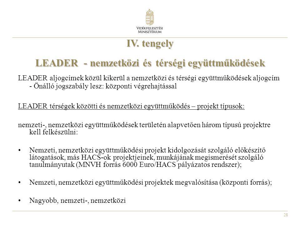 28 IV. tengely LEADER - nemzetközi éstérségi együttműködések IV. tengely LEADER - nemzetközi és térségi együttműködések LEADER aljogcímek közül kikerü