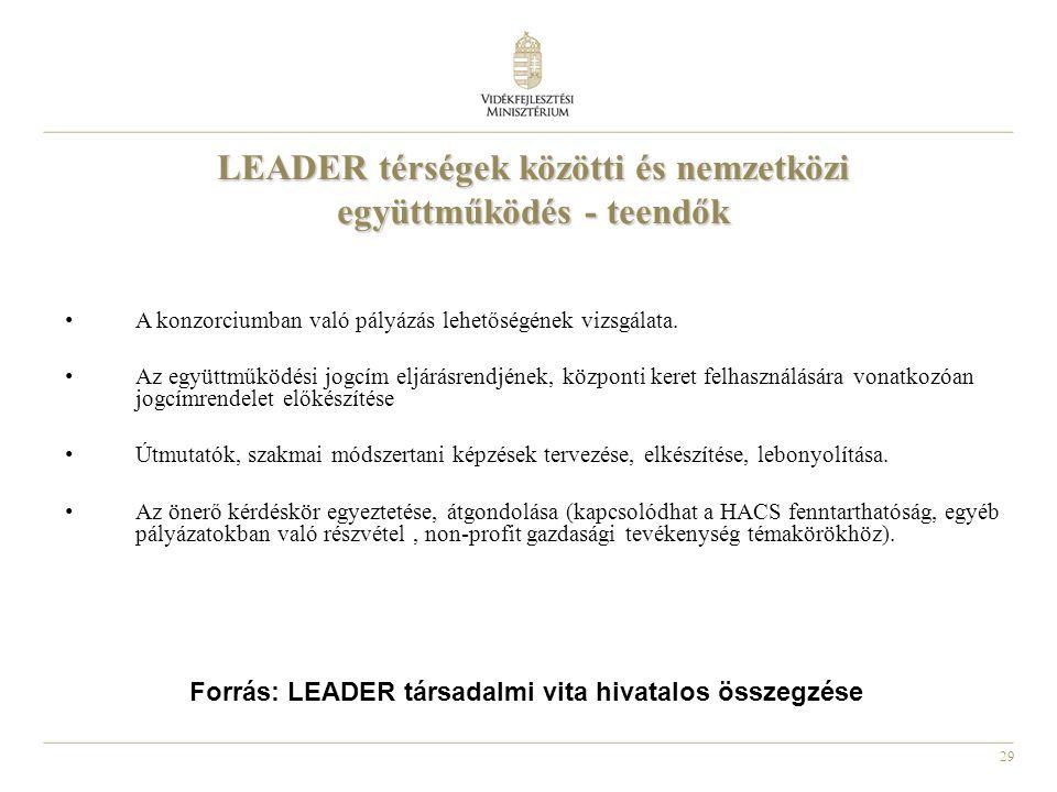 29 LEADER térségek közötti és nemzetközi együttműködés - teendők A konzorciumban való pályázás lehetőségének vizsgálata. Az együttműködési jogcím eljá