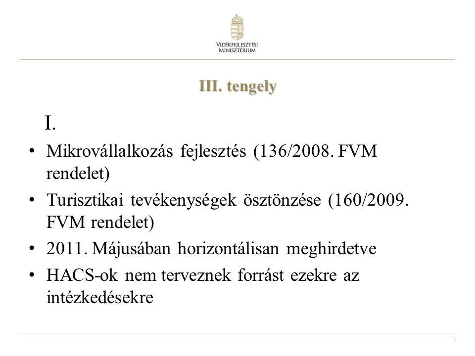 7 III. tengely I. Mikrovállalkozás fejlesztés (136/2008.