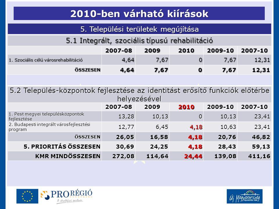 2010-ben várható kiírások 5. Települési területek megújítása 5.1 Integrált, szociális típusú rehabilitáció 2007-08200920102009-102007-10 1. Szociális