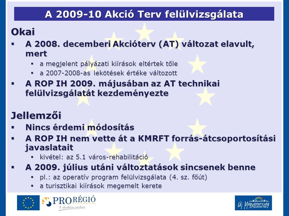 A 2009-10 Akció Terv felülvizsgálata Gazdaság  a kiírások megjelenési idejét a valósághoz igazították  egyedi ipartelepítés:  törölték a területi szűkítést (1.5.3/B)  telephelyfejlesztés:  a támogatható tevékenységek a pályázati kiírás szerint (1.5.3/C) Közlekedés  Pályázati kiírások visszavezetése  A belterületi utaknál a támogatás mértéke 70%-ra csökkent (2.1.1/B)  A kerékpárutaknál a támogatás min.