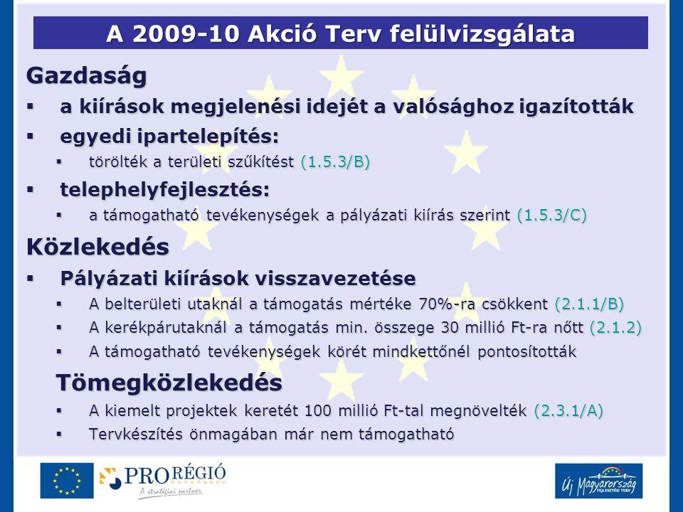 A 2009-10 Akció Terv felülvizsgálata Gazdaság  a kiírások megjelenési idejét a valósághoz igazították  egyedi ipartelepítés:  törölték a területi s