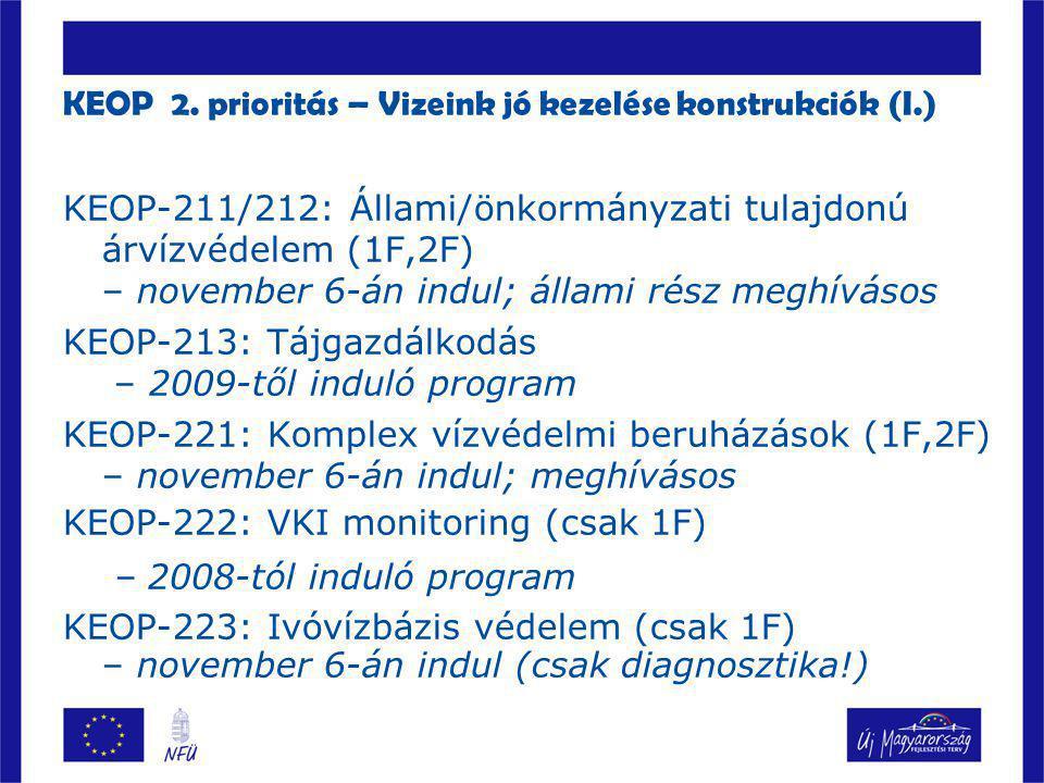 KEOP 2. prioritás – Vizeink jó kezelése konstrukciók (I.)  KEOP-211/212: Állami/önkormányzati tulajdonú árvízvédelem (1F,2F) – november 6-án indul; á