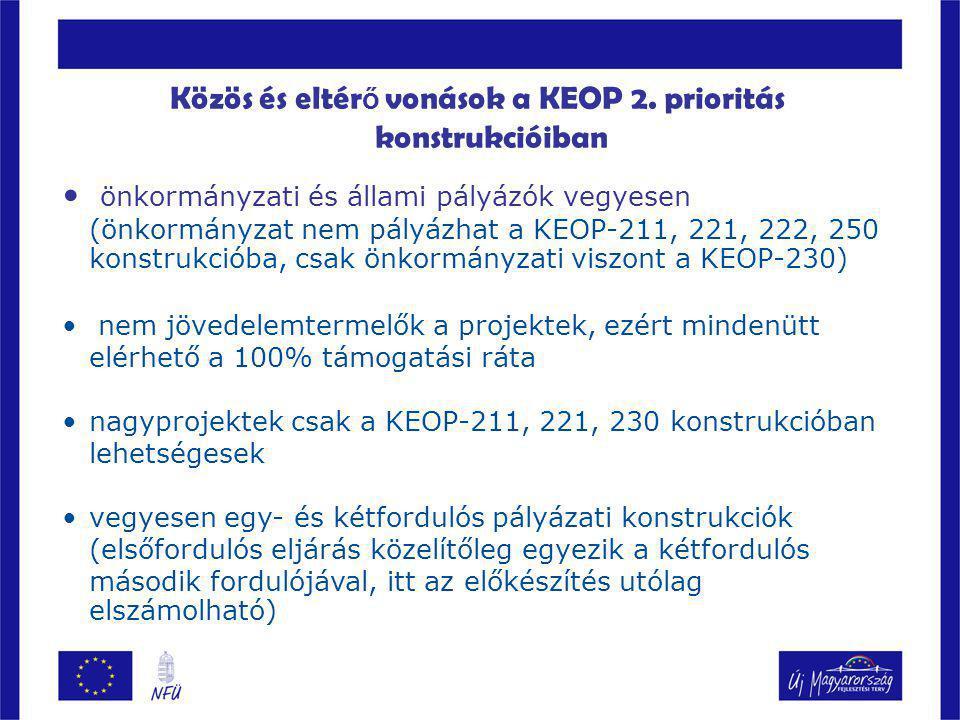 Közös és eltér ő vonások a KEOP 2. prioritás konstrukcióiban önkormányzati és állami pályázók vegyesen (önkormányzat nem pályázhat a KEOP-211, 221, 22