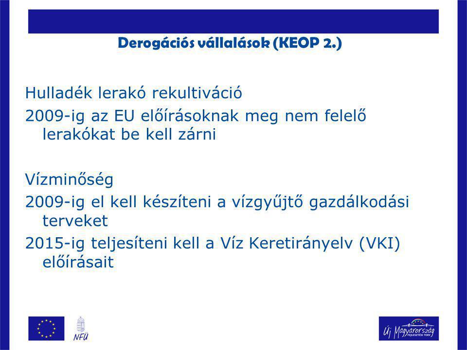 Derogációs vállalások (KEOP 2.)  Hulladék lerakó rekultiváció 2009-ig az EU előírásoknak meg nem felelő lerakókat be kell zárni Vízminőség 2009-ig el