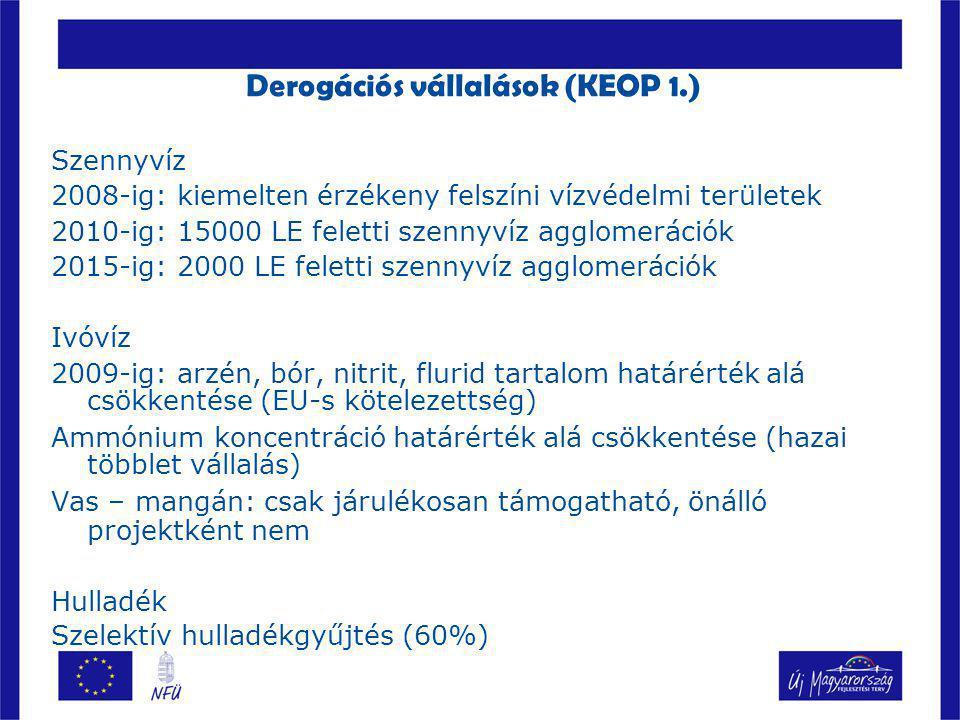 Derogációs vállalások (KEOP 1.)  Szennyvíz 2008-ig: kiemelten érzékeny felszíni vízvédelmi területek 2010-ig: 15000 LE feletti szennyvíz agglomeráció