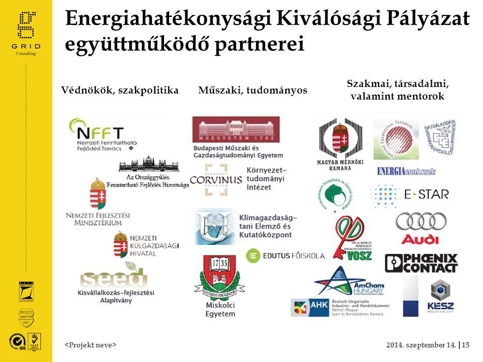 Energiahatékonysági Kiválósági Pályázat együttműködő partnerei 2014. szeptember 14.15 Védnökök, szakpolitika Műszaki, tudományos Szakmai, társadalmi,