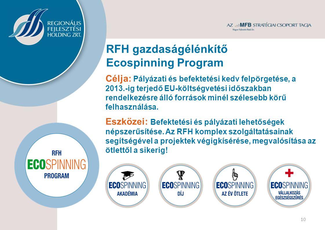 RFH gazdaságélénkítő Ecospinning Program Célja: Pályázati és befektetési kedv felpörgetése, a 2013.-ig terjedő EU-költségvetési időszakban rendelkezésre álló források minél szélesebb körű felhasználása.