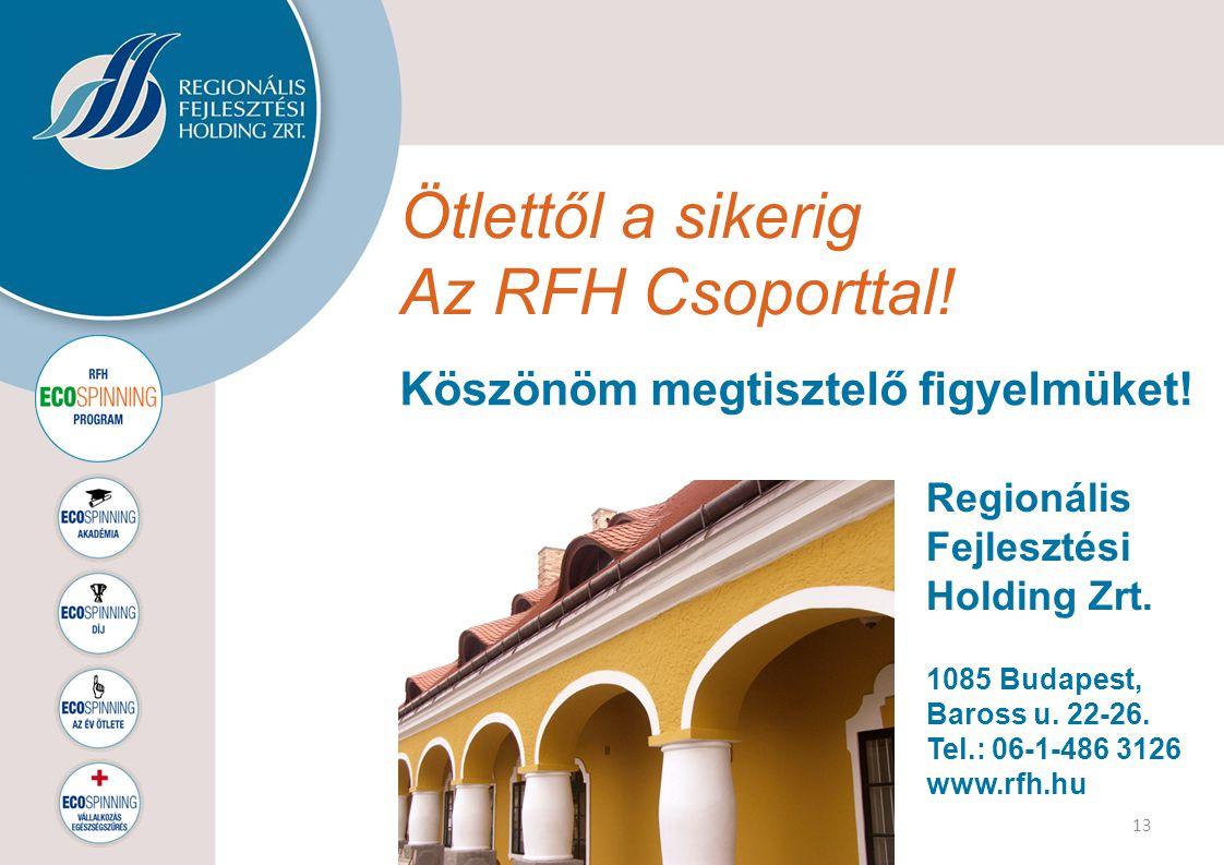 Ötlettől a sikerig Az RFH Csoporttal! Köszönöm megtisztelő figyelmüket! Regionális Fejlesztési Holding Zrt. 1085 Budapest, Baross u. 22-26. Tel.: 06-1