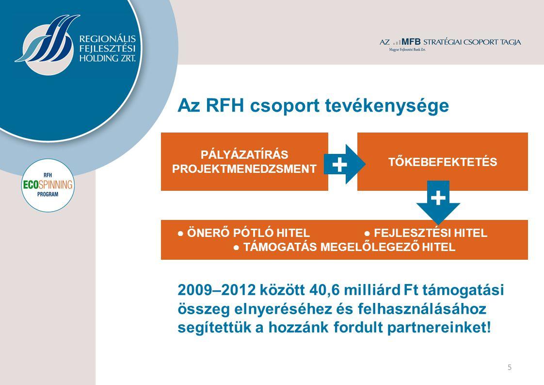 Az RFH csoport tevékenysége 2009–2012 között 40,6 milliárd Ft támogatási összeg elnyeréséhez és felhasználásához segítettük a hozzánk fordult partnere