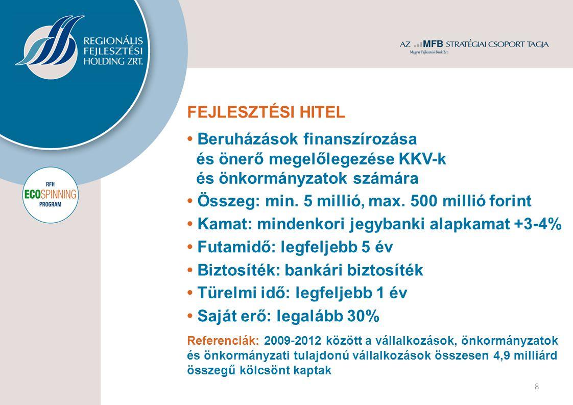 FEJLESZTÉSI HITEL Beruházások finanszírozása és önerő megelőlegezése KKV-k és önkormányzatok számára Összeg: min. 5 millió, max. 500 millió forint Kam