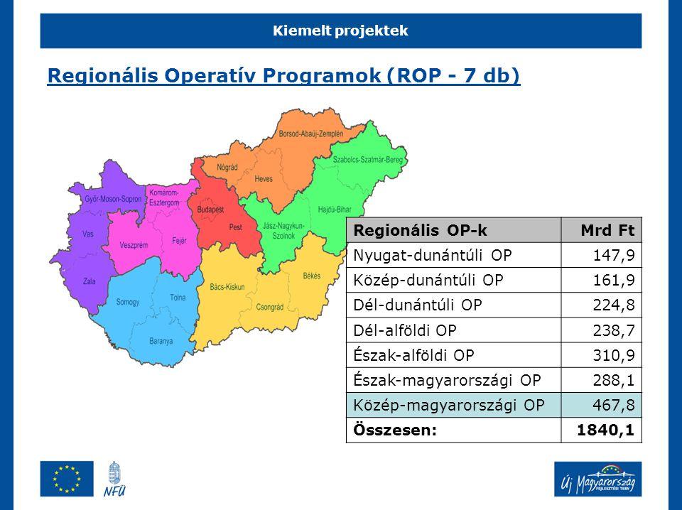 Kiemelt projektek Regionális Operatív Programok (ROP - 7 db) Regionális OP-kMrd Ft Nyugat-dunántúli OP147,9 Közép-dunántúli OP161,9 Dél-dunántúli OP224,8 Dél-alföldi OP238,7 Észak-alföldi OP310,9 Észak-magyarországi OP288,1 Közép-magyarországi OP467,8 Összesen:1840,1