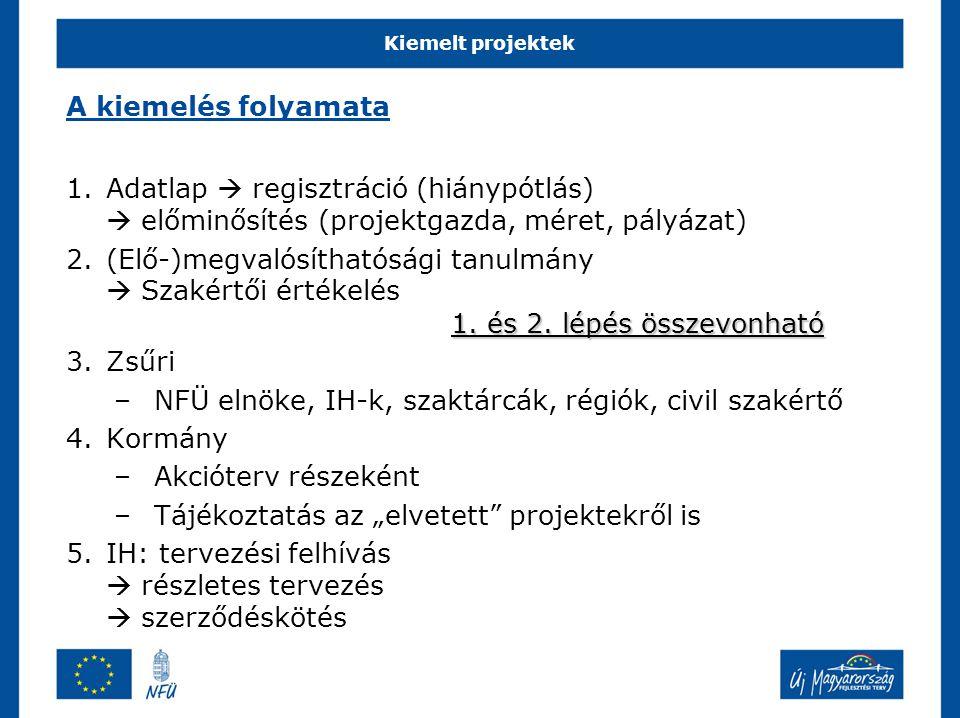 Kiemelt projektek A kiemelés folyamata 1.Adatlap  regisztráció (hiánypótlás)  előminősítés (projektgazda, méret, pályázat) 1.