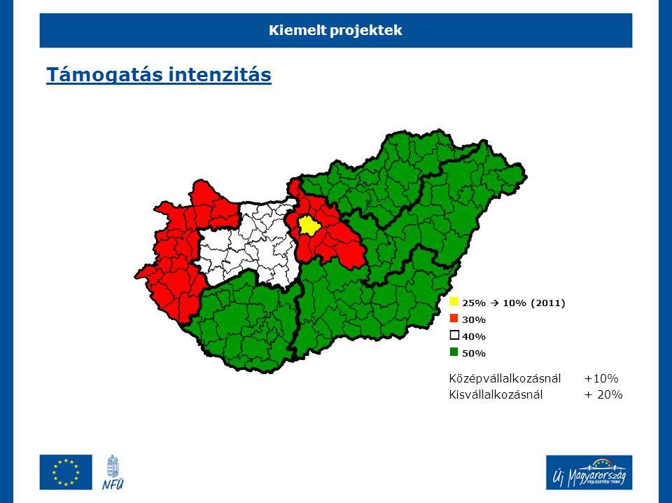 Kiemelt projektek Támogatás intenzitás Középvállalkozásnál+10% Kisvállalkozásnál+ 20% 25%  10% (2011) 30%  40% 50%