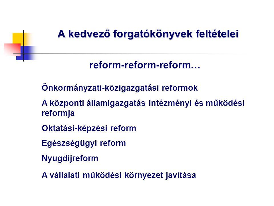 reform-reform-reform… Önkormányzati-közigazgatási reformok A központi államigazgatás intézményi és működési reformja Oktatási-képzési reform Egészségü