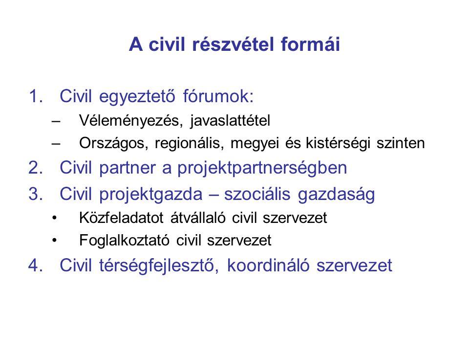 A civil részvétel formái 1.Civil egyeztető fórumok: –Véleményezés, javaslattétel –Országos, regionális, megyei és kistérségi szinten 2.Civil partner a