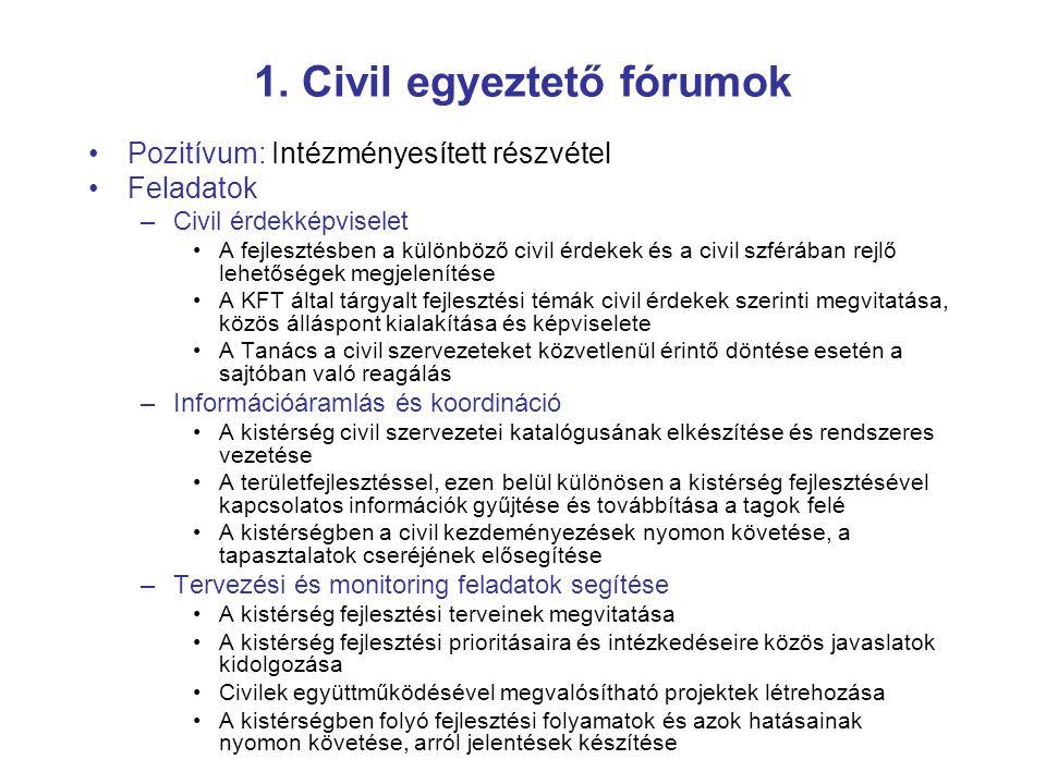 1. Civil egyeztető fórumok Pozitívum: Intézményesített részvétel Feladatok –Civil érdekképviselet A fejlesztésben a különböző civil érdekek és a civil