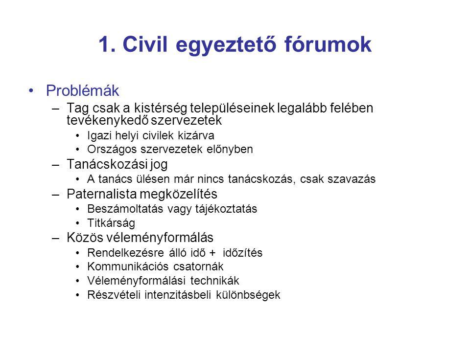 1. Civil egyeztető fórumok Problémák –Tag csak a kistérség településeinek legalább felében tevékenykedő szervezetek Igazi helyi civilek kizárva Ország