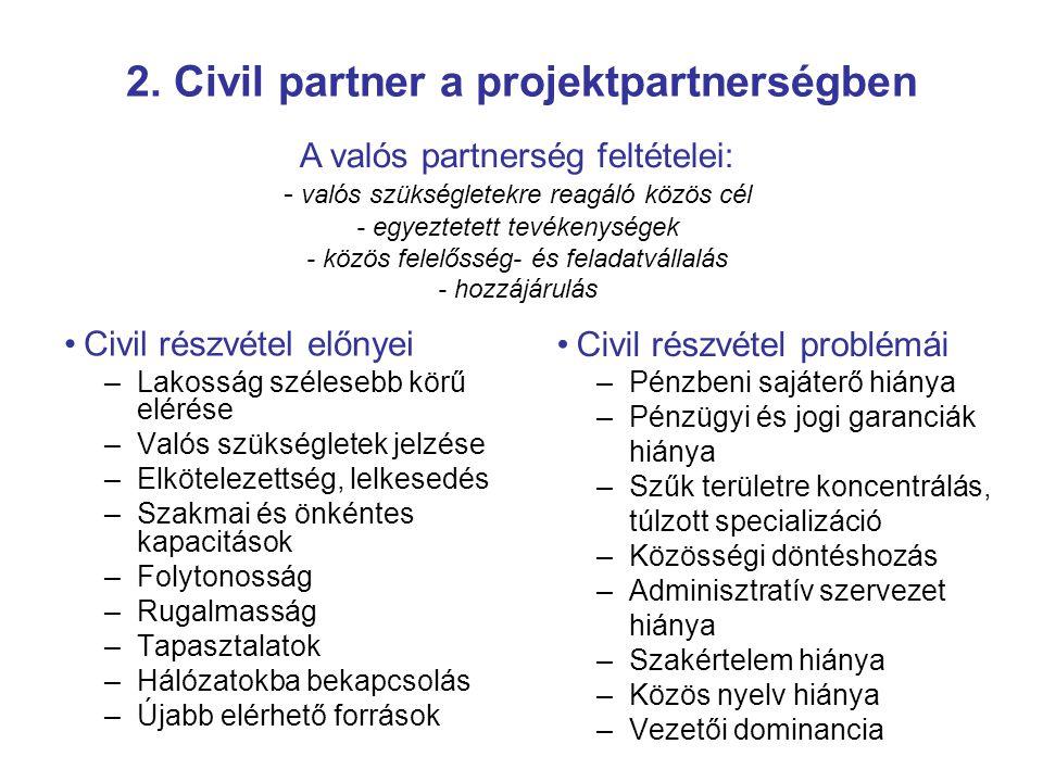 2. Civil partner a projektpartnerségben Civil részvétel előnyei –Lakosság szélesebb körű elérése –Valós szükségletek jelzése –Elkötelezettség, lelkese
