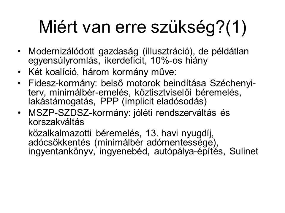 Miért van erre szükség?(1) Modernizálódott gazdaság (illusztráció), de példátlan egyensúlyromlás, ikerdeficit, 10%-os hiány Két koalíció, három kormány műve: Fidesz-kormány: belső motorok beindítása Széchenyi- terv, minimálbér-emelés, köztisztviselői béremelés, lakástámogatás, PPP (implicit eladósodás) MSZP-SZDSZ-kormány: jóléti rendszerváltás és korszakváltás közalkalmazotti béremelés, 13.
