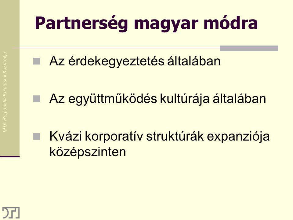 MTA Regionális Kutatások Központja Partnerség magyar módra Az érdekegyeztetés általában Az együttműködés kultúrája általában Kvázi korporatív struktúrák expanziója középszinten