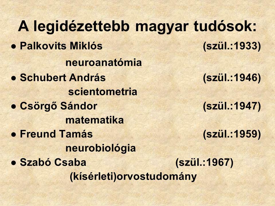 A legidézettebb magyar tudósok: ● Palkovits Miklós(szül.:1933) neuroanatómia ● Schubert András(szül.:1946) scientometria ● Csörgő Sándor(szül.:1947) matematika ● Freund Tamás(szül.:1959) neurobiológia ● Szabó Csaba(szül.:1967) (kísérleti)orvostudomány