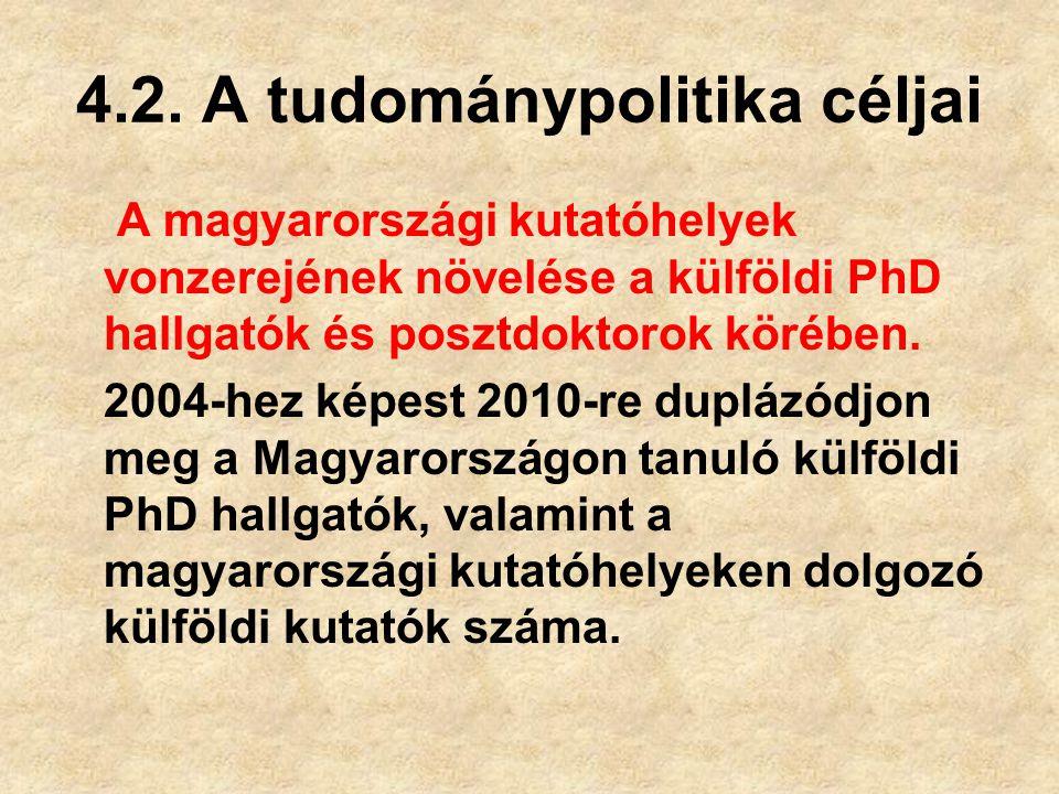 A magyarországi kutatóhelyek vonzerejének növelése a külföldi PhD hallgatók és posztdoktorok körében.