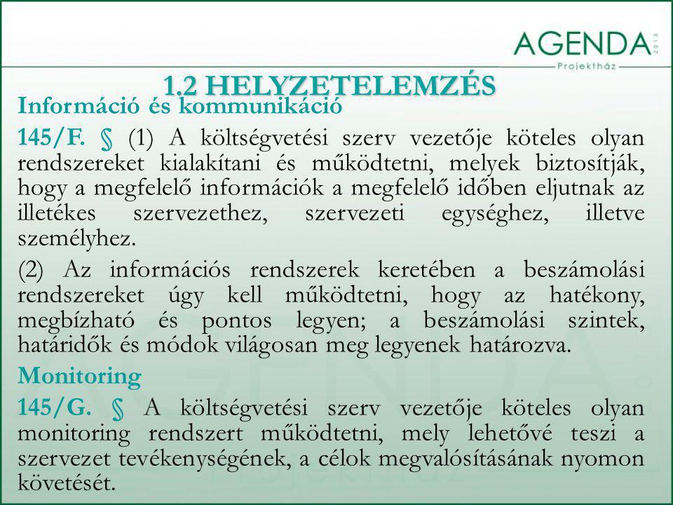 Információ és kommunikáció 145/F.