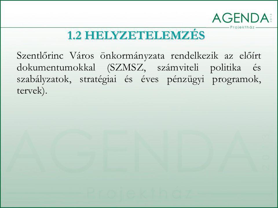 Szentlőrinc Város önkormányzata rendelkezik az előírt dokumentumokkal (SZMSZ, számviteli politika és szabályzatok, stratégiai és éves pénzügyi programok, tervek).